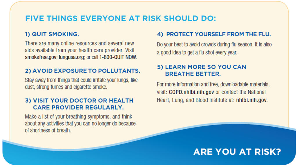 are you at risk copd